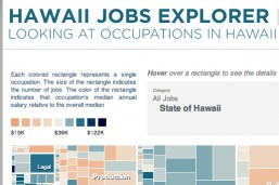 Hawaii Job Explorer