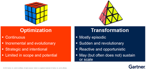 Optimization vs. Transformation